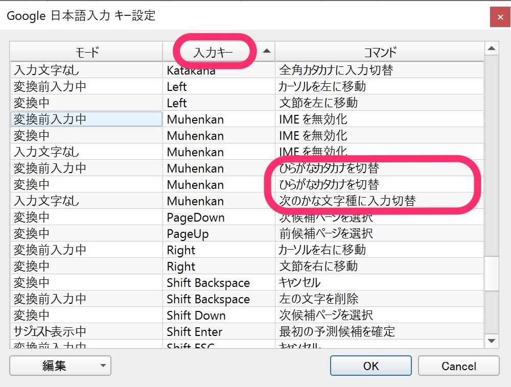 Google日本語入力 キー設定